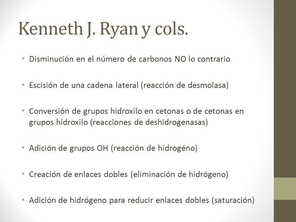Kenneth J. Ryan y cols. Disminución en el número de carbonos NO lo contrario Escisión de una cadena lateral (reacción de desmolasa) Conversión de grup