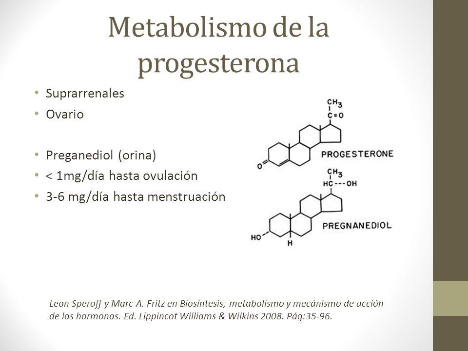 Metabolismo de la progesterona Suprarrenales Ovario Preganediol (orina) < 1mg/día hasta ovulación 3-6 mg/día hasta menstruación Leon Speroff y Marc A.