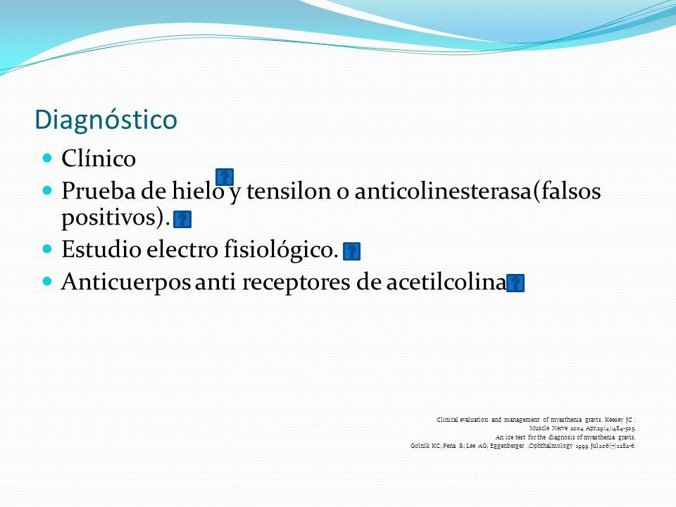 Diagnóstico Clínico Prueba de hielo y tensilon o anticolinesterasa(falsos positivos). Estudio electro fisiológico. Anticuerpos anti receptores de acet