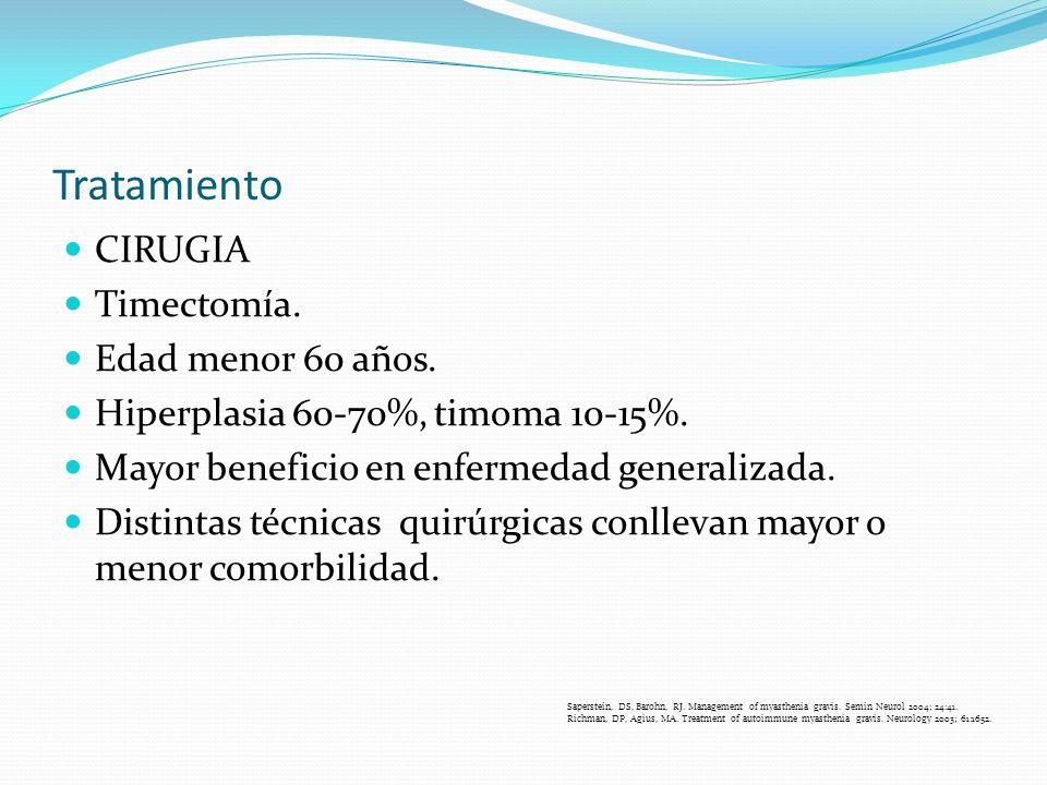 Tratamiento CIRUGIA Timectomía. Edad menor 60 años. Hiperplasia 60-70%, timoma 10-15%. Mayor beneficio en enfermedad generalizada. Distintas técnicas