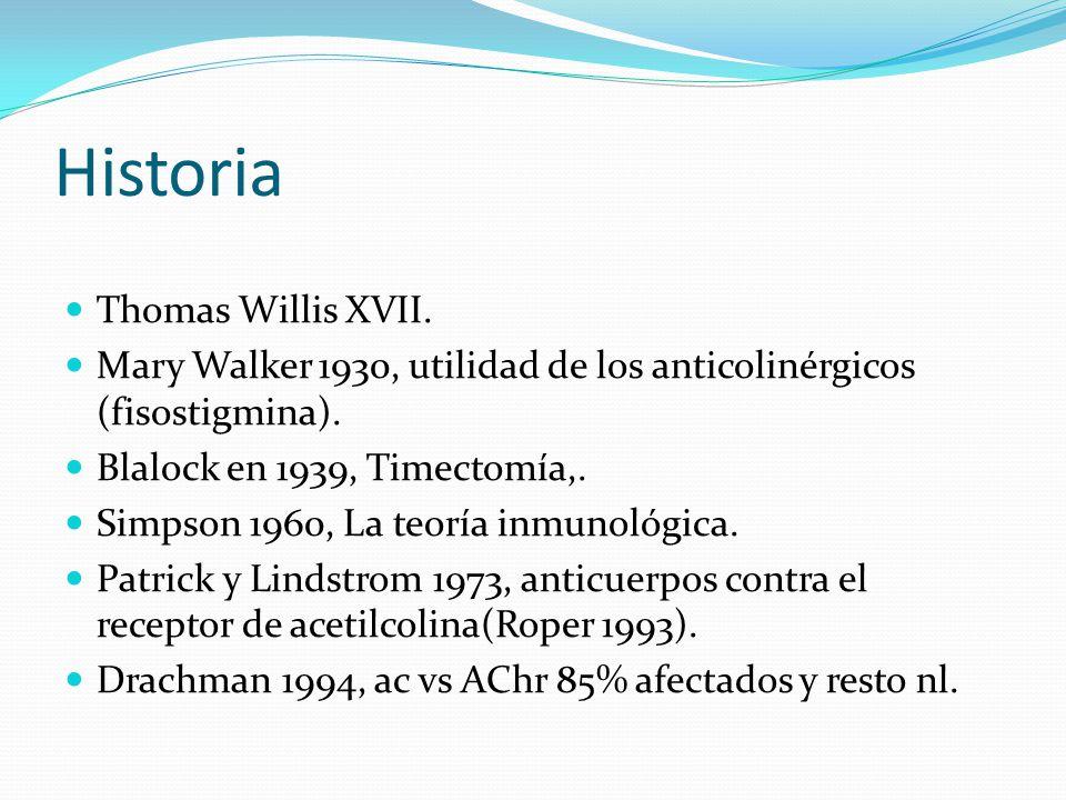 Historia Thomas Willis XVII. Mary Walker 1930, utilidad de los anticolinérgicos (fisostigmina). Blalock en 1939, Timectomía,. Simpson 1960, La teoría