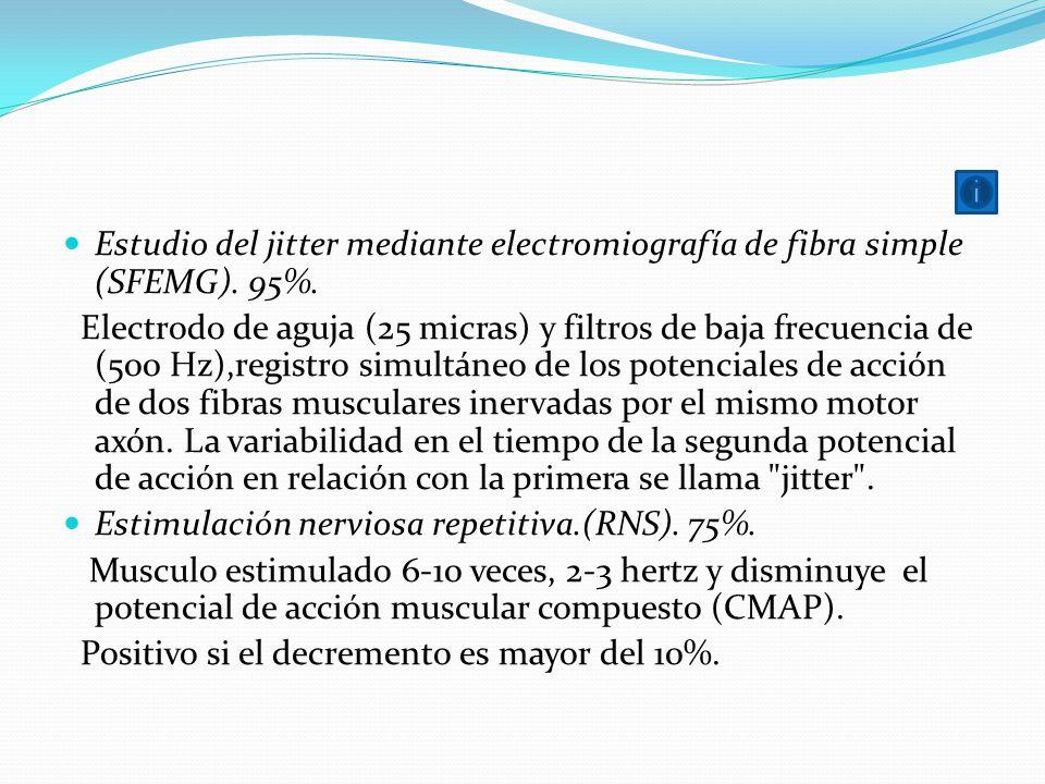 Estudio del jitter mediante electromiografía de fibra simple (SFEMG). 95%. Electrodo de aguja (25 micras) y filtros de baja frecuencia de (500 Hz),reg