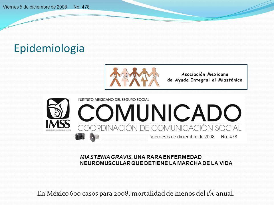 Epidemiologia Viernes 5 de diciembre de 2008 No. 478 MIASTENIA GRAVIS, UNA RARA ENFERMEDAD NEUROMUSCULAR QUE DETIENE LA MARCHA DE LA VIDA Viernes 5 de