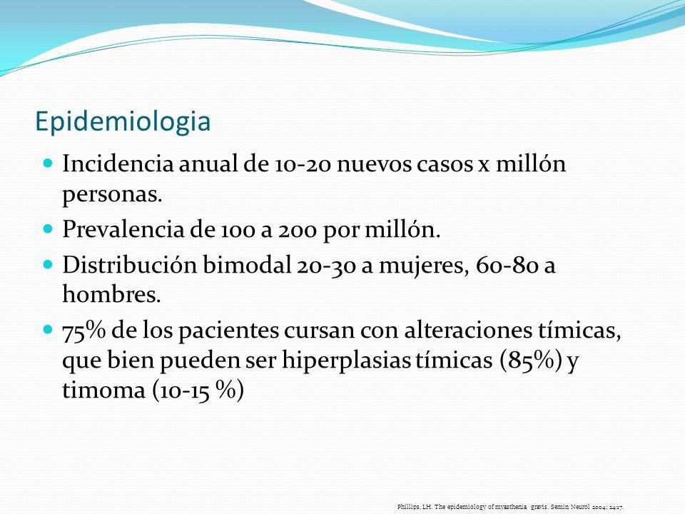 Epidemiologia Incidencia anual de 10-20 nuevos casos x millón personas. Prevalencia de 100 a 200 por millón. Distribución bimodal 20-30 a mujeres, 60-