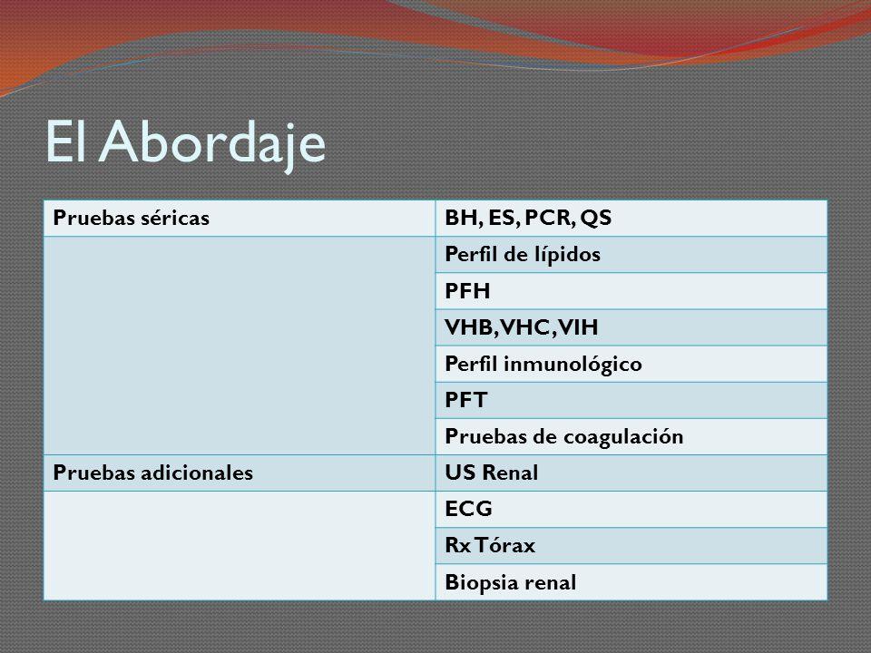 El Abordaje Pruebas séricasBH, ES, PCR, QS Perfil de lípidos PFH VHB, VHC, VIH Perfil inmunológico PFT Pruebas de coagulación Pruebas adicionalesUS Re