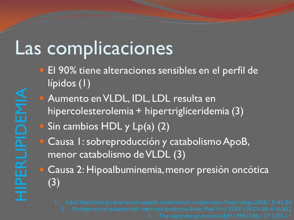 Las complicaciones El 90% tiene alteraciones sensibles en el perfil de lípidos (1) Aumento en VLDL, IDL, LDL resulta en hipercolesterolemia + hipertri