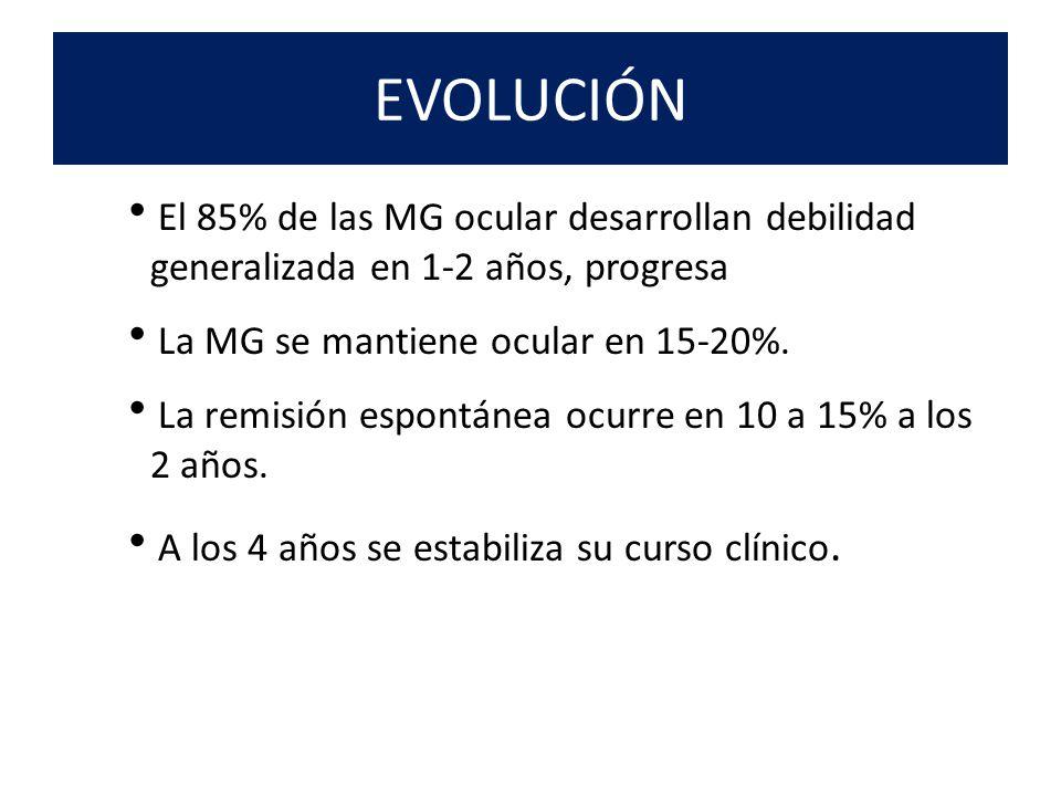 EVOLUCIÓN El 85% de las MG ocular desarrollan debilidad generalizada en 1-2 años, progresa La MG se mantiene ocular en 15-20%. La remisión espontánea