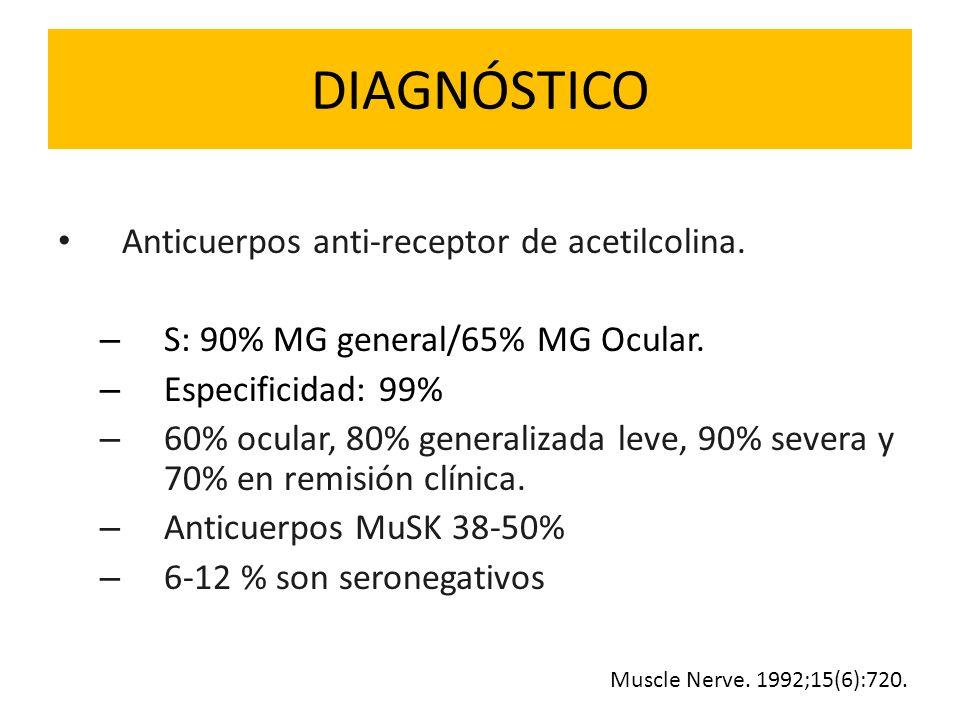 DIAGNÓSTICO Anticuerpos anti-receptor de acetilcolina. – S: 90% MG general/65% MG Ocular. – Especificidad: 99% – 60% ocular, 80% generalizada leve, 90