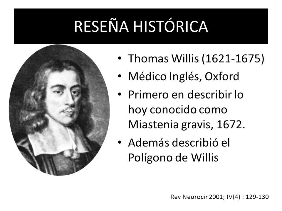 RESEÑA HISTÓRICA Thomas Willis (1621-1675) Médico Inglés, Oxford Primero en describir lo hoy conocido como Miastenia gravis, 1672. Además describió el