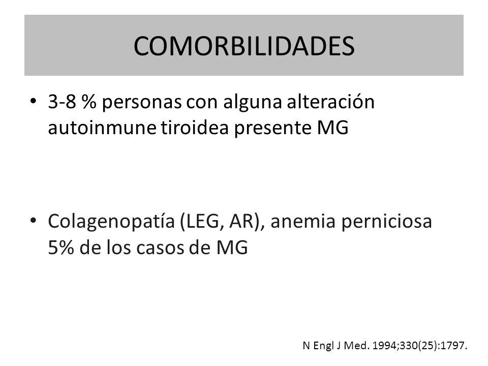 COMORBILIDADES 3-8 % personas con alguna alteración autoinmune tiroidea presente MG Colagenopatía (LEG, AR), anemia perniciosa 5% de los casos de MG N Engl J Med.