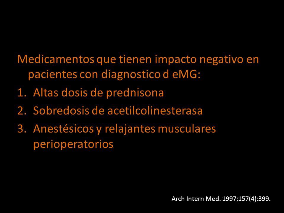 Medicamentos que tienen impacto negativo en pacientes con diagnostico d eMG: 1.Altas dosis de prednisona 2.Sobredosis de acetilcolinesterasa 3.Anestés
