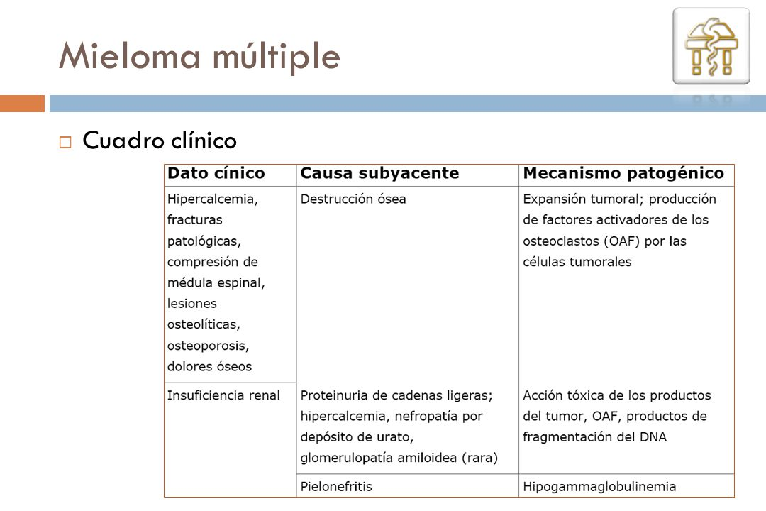 Mieloma múltiple Cuadro clínico