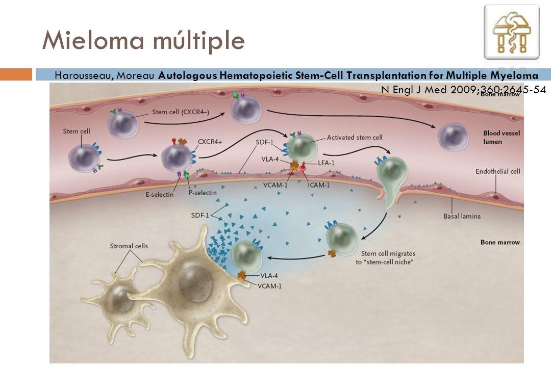 Harousseau, Moreau Autologous Hematopoietic Stem-Cell Transplantation for Multiple Myeloma N Engl J Med 2009;360:2645-54