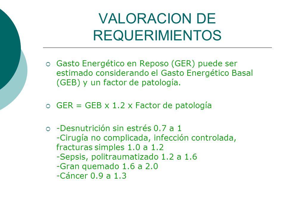 VALORACION DE REQUERIMIENTOS Gasto Energético en Reposo (GER) puede ser estimado considerando el Gasto Energético Basal (GEB) y un factor de patología.