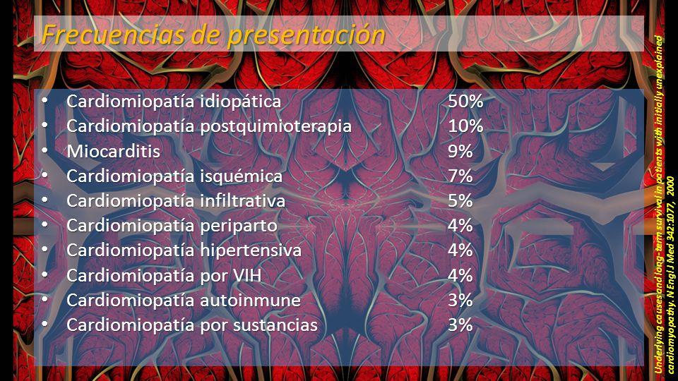 Frecuencias de presentación Cardiomiopatía idiopática50% Cardiomiopatía idiopática50% Cardiomiopatía postquimioterapia10% Cardiomiopatía postquimioterapia10% Miocarditis9% Miocarditis9% Cardiomiopatía isquémica7% Cardiomiopatía isquémica7% Cardiomiopatía infiltrativa5% Cardiomiopatía infiltrativa5% Cardiomiopatía periparto4% Cardiomiopatía periparto4% Cardiomiopatía hipertensiva4% Cardiomiopatía hipertensiva4% Cardiomiopatía por VIH4% Cardiomiopatía por VIH4% Cardiomiopatía autoinmune3% Cardiomiopatía autoinmune3% Cardiomiopatía por sustancias3% Cardiomiopatía por sustancias3% Underlying causes and long-term survival in patients with initially unexplained cardiomyopathy.