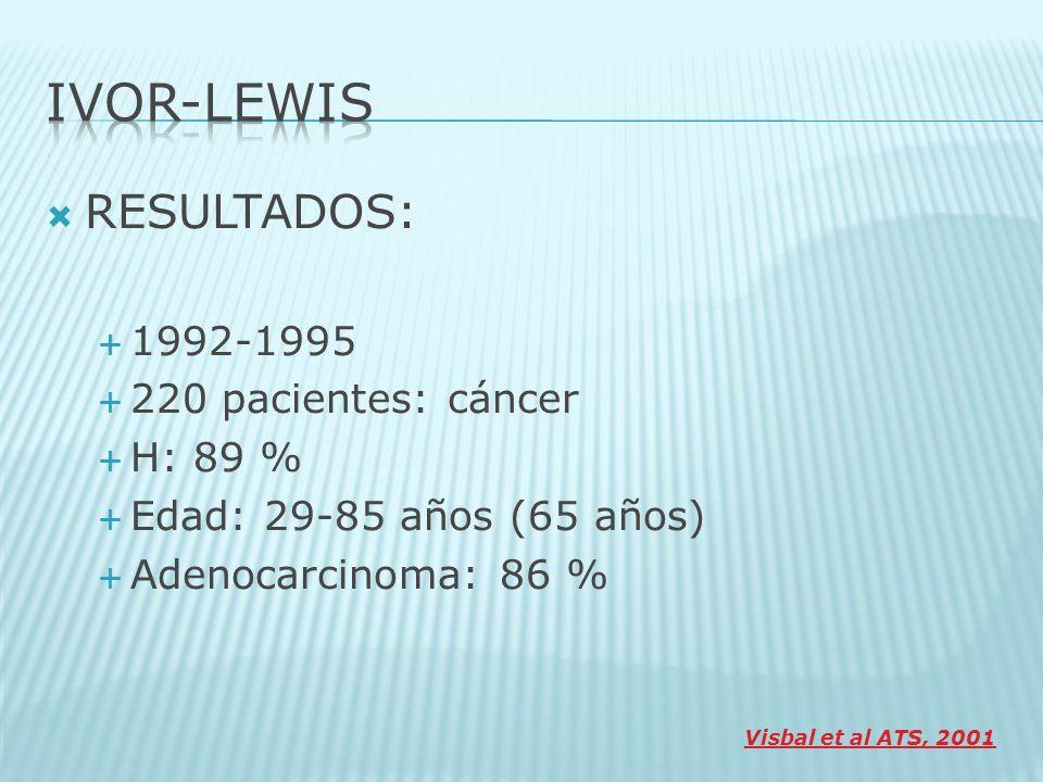 RESULTADOS: 1992-1995 220 pacientes: cáncer H: 89 % Edad: 29-85 años (65 años) Adenocarcinoma: 86 % Visbal et al ATS, 2001
