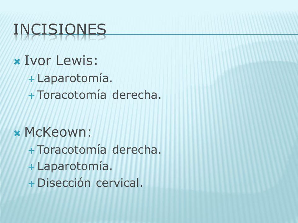 Ivor Lewis: Laparotomía. Toracotomía derecha. McKeown: Toracotomía derecha. Laparotomía. Disección cervical.