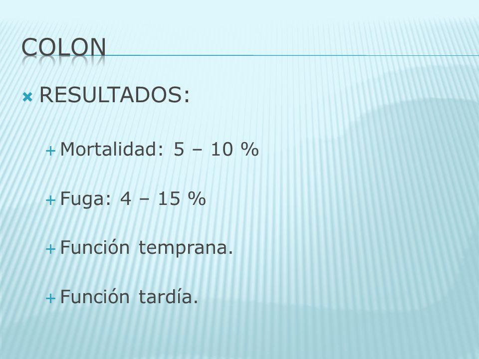 RESULTADOS: Mortalidad: 5 – 10 % Fuga: 4 – 15 % Función temprana. Función tardía.
