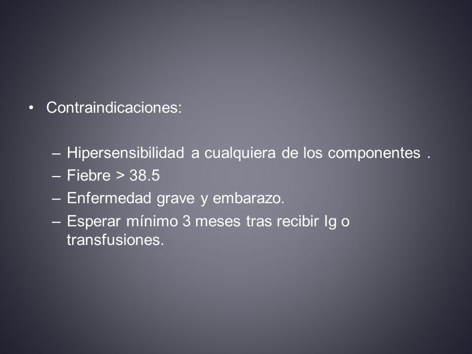 Contraindicaciones: –Hipersensibilidad a cualquiera de los componentes.