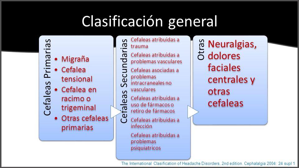 Clasificación general The International Clasification of Headache Disorders, 2nd edition. Cephalalgia 2004: 24 supl 1 Cefaleas Primarias Migraña Cefal