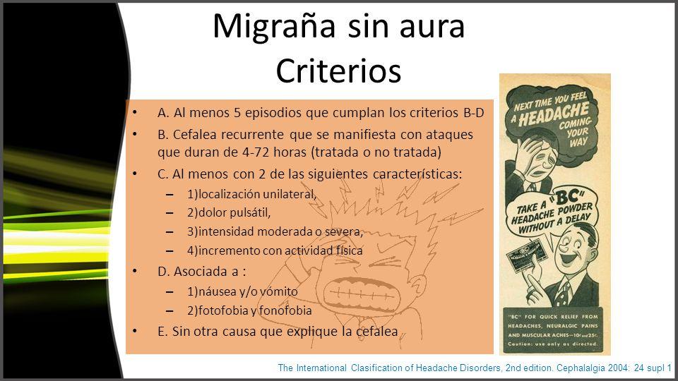 Migraña sin aura Criterios A. Al menos 5 episodios que cumplan los criterios B-D B.