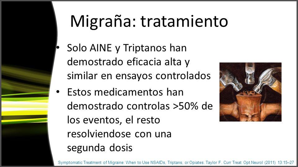 Migraña: tratamiento Solo AINE y Triptanos han demostrado eficacia alta y similar en ensayos controlados Estos medicamentos han demostrado controlas >50% de los eventos, el resto resolviendose con una segunda dosis Symptomatic Treatment of Migraine: When to Use NSAIDs, Triptans, or Opiates.