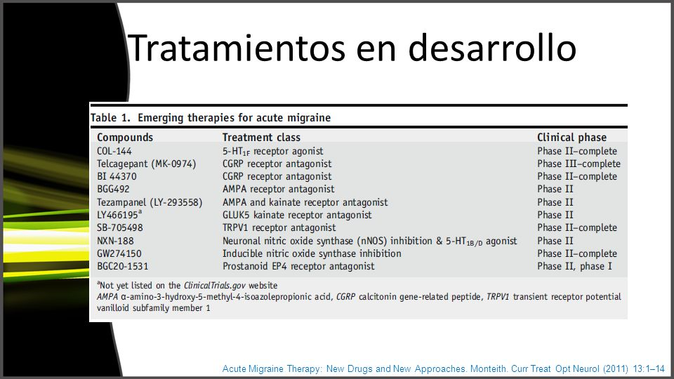 Tratamientos en desarrollo Acute Migraine Therapy: New Drugs and New Approaches. Monteith. Curr Treat Opt Neurol (2011) 13:1–14