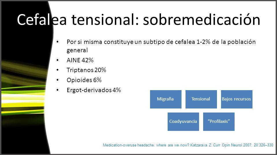 Cefalea tensional: sobremedicación Medication-overuse headache: where are we now? Katzarava Z. Curr Opin Neurol 2007; 20:326–330 Por si misma constitu