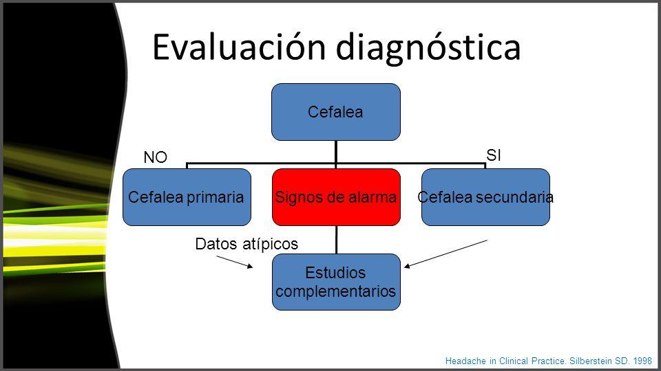 Evaluación diagnóstica Cefalea Cefalea primariaSignos de alarmaCefalea secundaria Estudios complementarios SI Datos atípicos NO Headache in Clinical Practice.