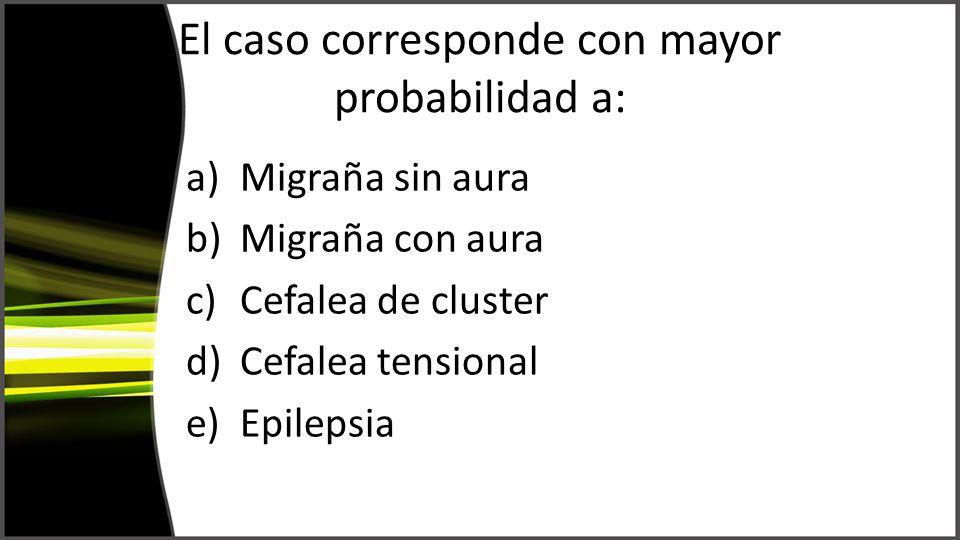 El caso corresponde con mayor probabilidad a: a)Migraña sin aura b)Migraña con aura c)Cefalea de cluster d)Cefalea tensional e)Epilepsia