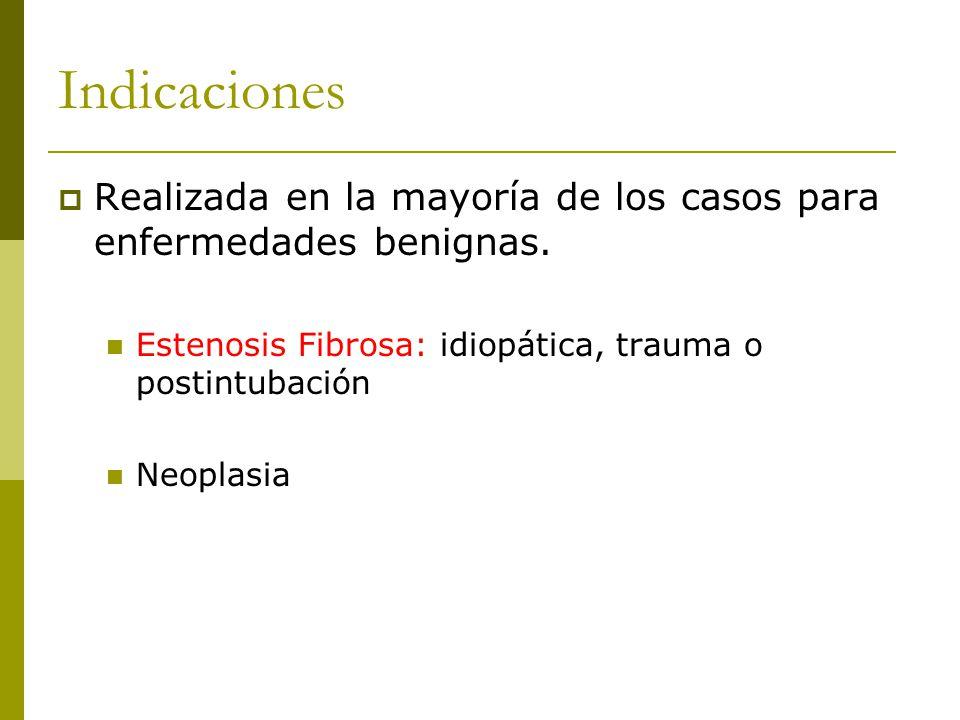 Indicaciones Realizada en la mayoría de los casos para enfermedades benignas.