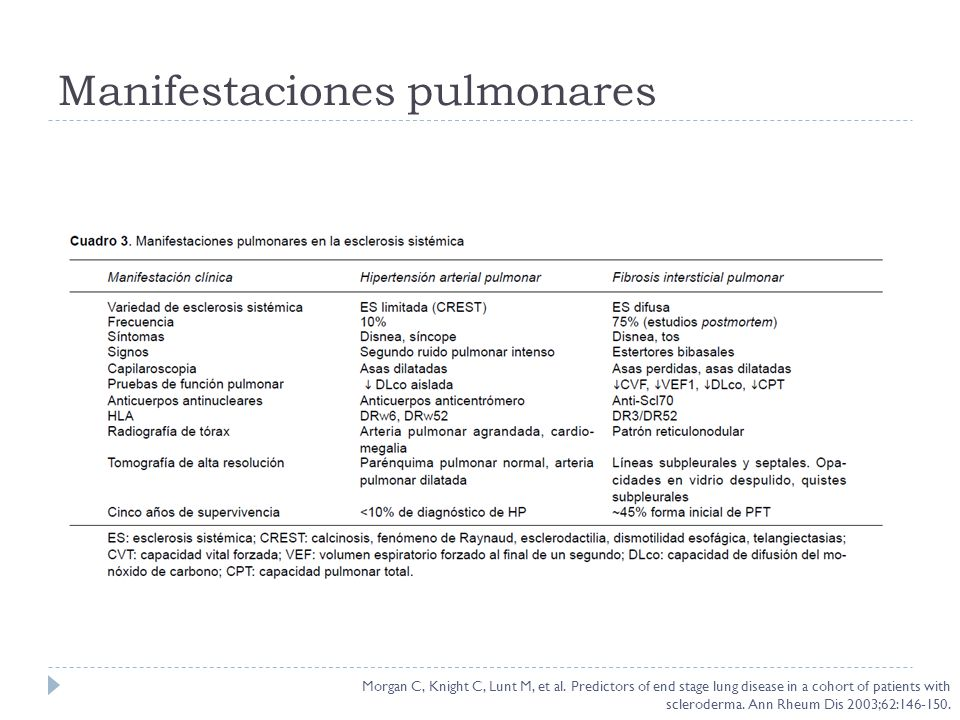 Manifestaciones pulmonares Morgan C, Knight C, Lunt M, et al. Predictors of end stage lung disease in a cohort of patients with scleroderma. Ann Rheum