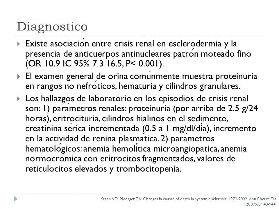 Diagnostico Existe asociacion entre crisis renal en esclerodermia y la presencia de anticuerpos antinucleares patron moteado fino (OR 10.9 IC 95% 7.3