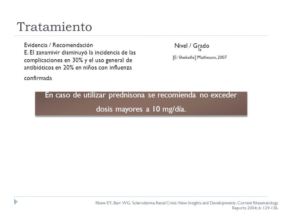Tratamiento Evidencia / Recomendación E. El zanamivir disminuyó la incidencia de las complicaciones en 30% y el uso general de antibióticos en 20% en