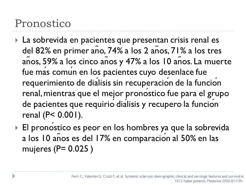 Pronostico La sobrevida en pacientes que presentan crisis renal es del 82% en primer an ̃ o, 74% a los 2 an ̃ os, 71% a los tres an ̃ os, 59% a los ci