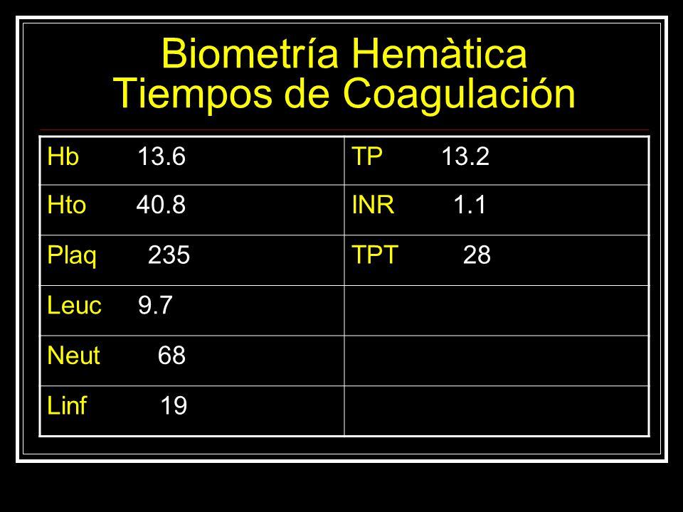 Biometría Hemàtica Tiempos de Coagulación Hb 13.6TP 13.2 Hto 40.8INR 1.1 Plaq 235TPT 28 Leuc 9.7 Neut 68 Linf 19