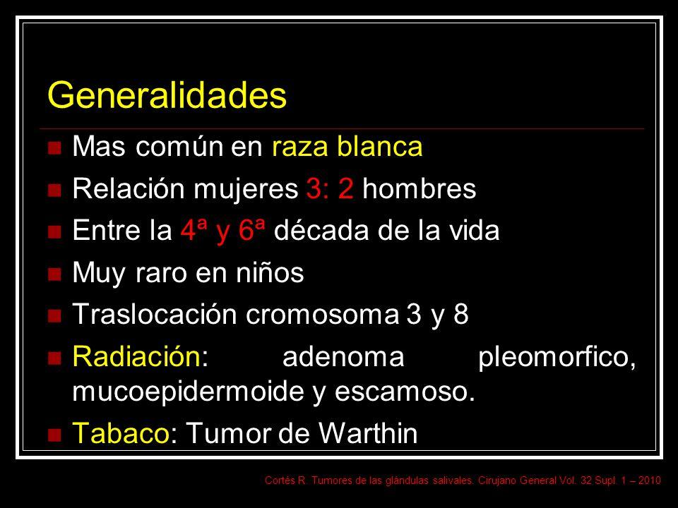 Generalidades Mas común en raza blanca Relación mujeres 3: 2 hombres Entre la 4ª y 6ª década de la vida Muy raro en niños Traslocación cromosoma 3 y 8