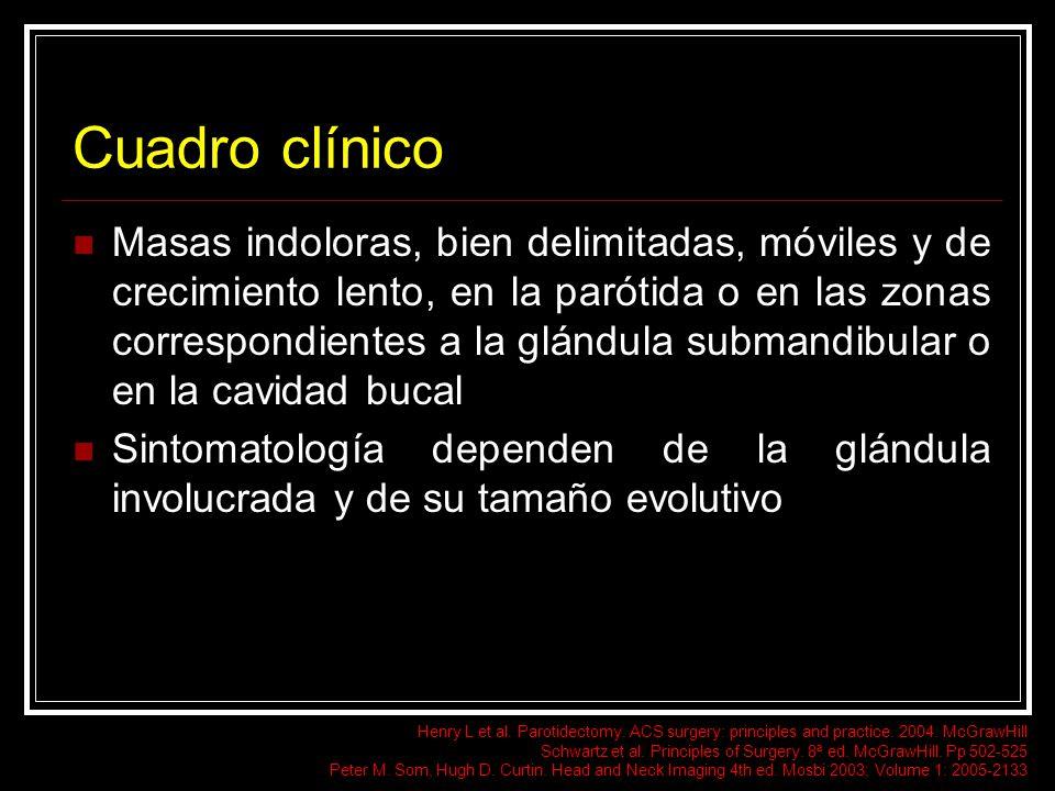 Cuadro clínico Masas indoloras, bien delimitadas, móviles y de crecimiento lento, en la parótida o en las zonas correspondientes a la glándula submand