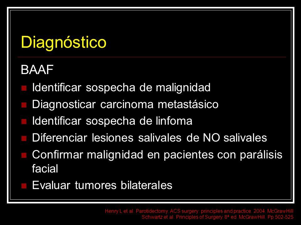 Diagnóstico BAAF Identificar sospecha de malignidad Diagnosticar carcinoma metastásico Identificar sospecha de linfoma Diferenciar lesiones salivales