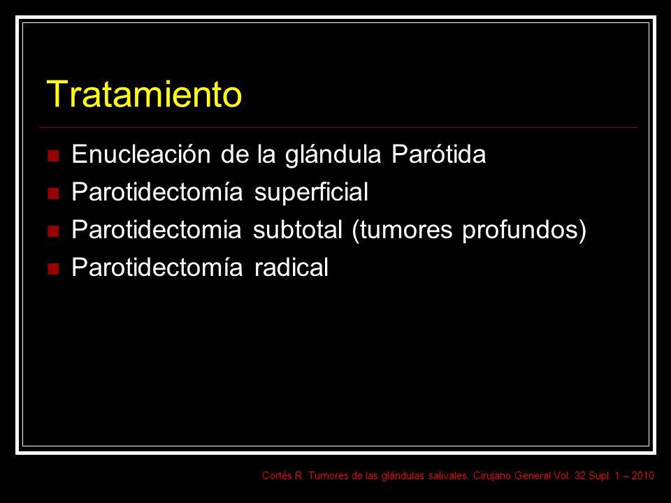 Tratamiento Enucleación de la glándula Parótida Parotidectomía superficial Parotidectomia subtotal (tumores profundos) Parotidectomía radical Cortés R
