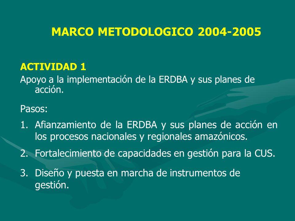 ACTIVIDAD 2 Desarrollo organizacional y de plataforma de servicios para la conservación y uso sostenible (CUS).