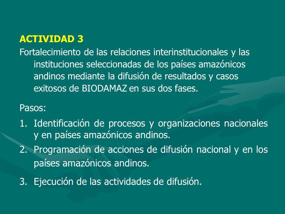 Acciones clave Agenda de integración de la ERDBA a los planes regionales y nacionales.
