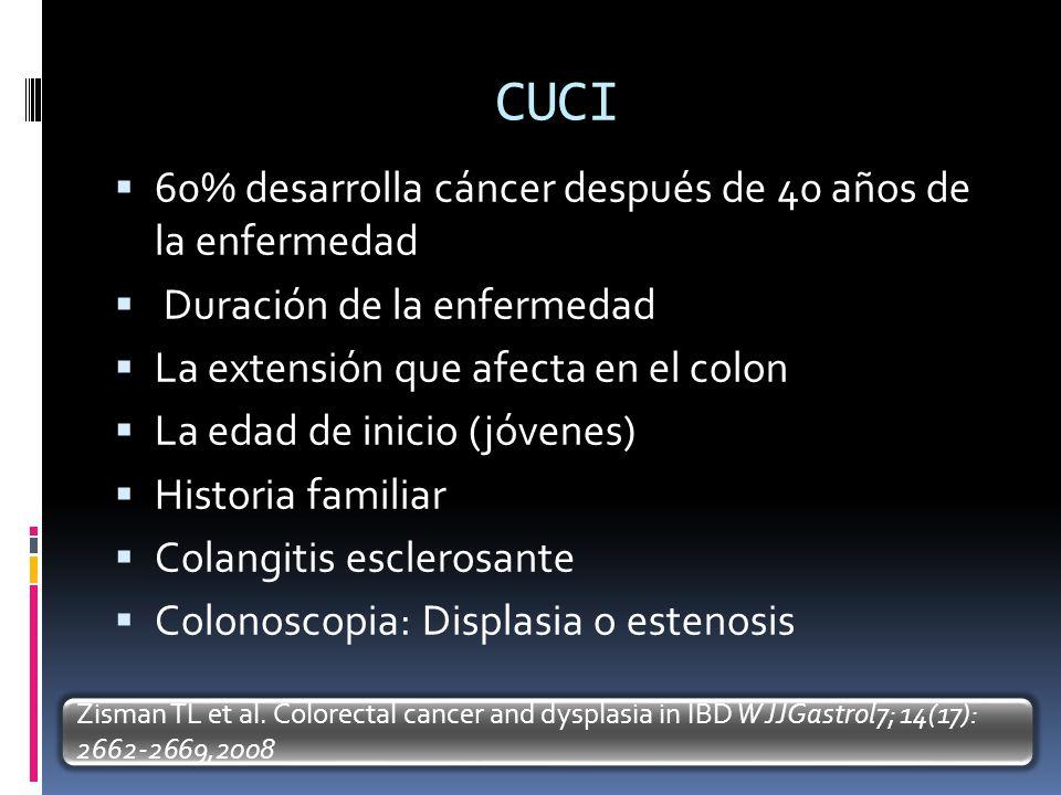 CUCI 60% desarrolla cáncer después de 40 años de la enfermedad Duración de la enfermedad La extensión que afecta en el colon La edad de inicio (jóvene