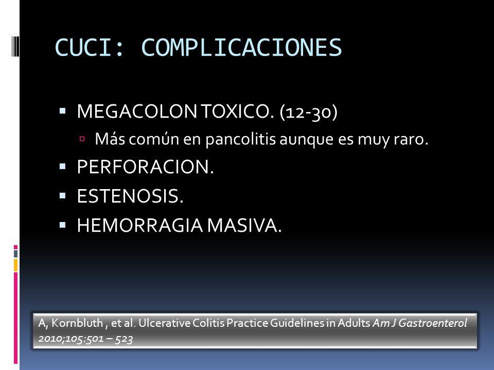 CUCI: COMPLICACIONES MEGACOLON TOXICO. (12-30) Más común en pancolitis aunque es muy raro. PERFORACION. ESTENOSIS. HEMORRAGIA MASIVA. A, Kornbluth, et