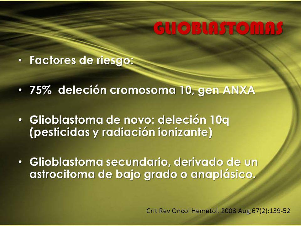GLIOBLASTOMAS Factores de riesgo: Factores de riesgo: 75% deleción cromosoma 10, gen ANXA 75% deleción cromosoma 10, gen ANXA Glioblastoma de novo: de