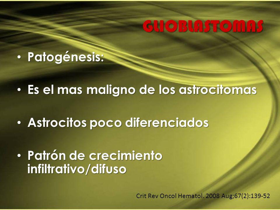 GLIOBLASTOMAS Patogénesis: Patogénesis: Es el mas maligno de los astrocitomas Es el mas maligno de los astrocitomas Astrocitos poco diferenciados Astr