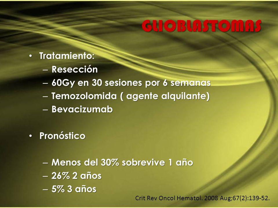 GLIOBLASTOMAS Tratamiento: Tratamiento: – Resección – 60Gy en 30 sesiones por 6 semanas – Temozolomida ( agente alquilante) – Bevacizumab Pronóstico P