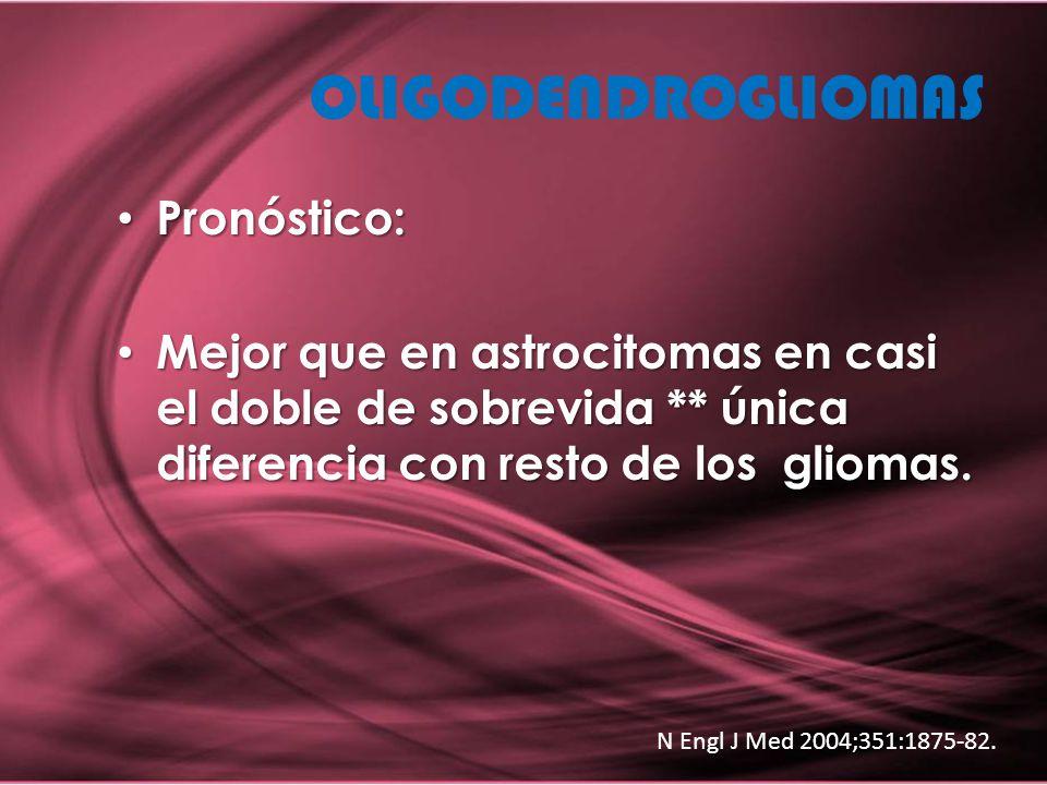 OLIGODENDROGLIOMAS Pronóstico: Pronóstico: Mejor que en astrocitomas en casi el doble de sobrevida ** única diferencia con resto de los gliomas. Mejor