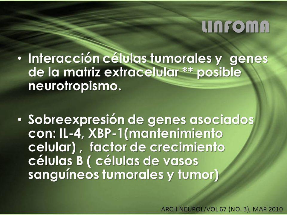 LINFOMA Interacción células tumorales y genes de la matriz extracelular ** posible neurotropismo. Interacción células tumorales y genes de la matriz e
