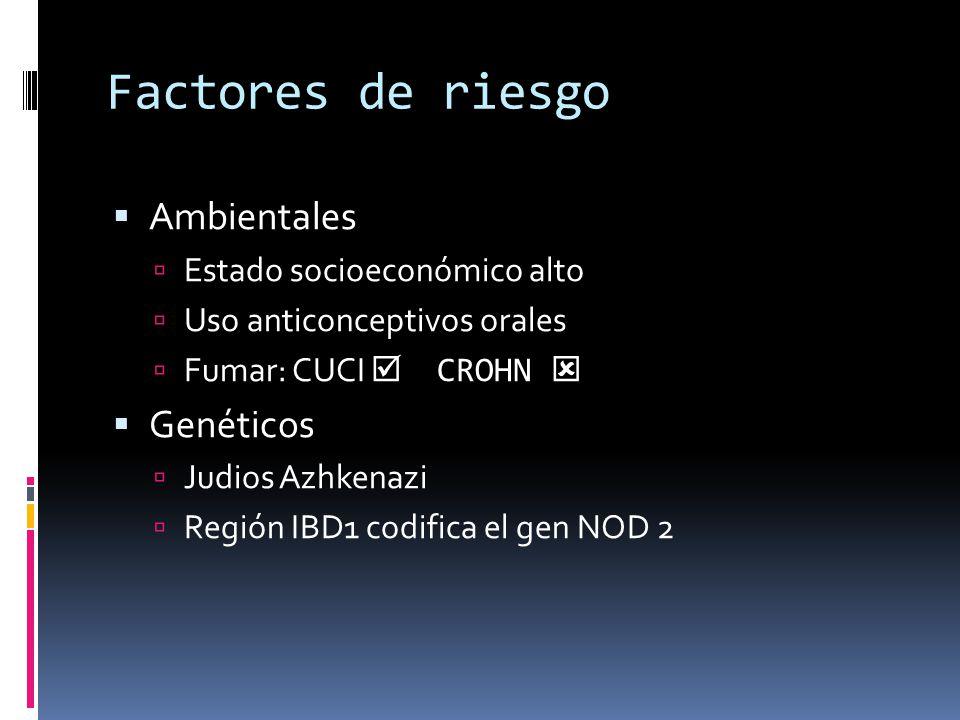 Factores de riesgo Ambientales Estado socioeconómico alto Uso anticonceptivos orales Fumar: CUCI CROHN Genéticos Judios Azhkenazi Región IBD1 codifica